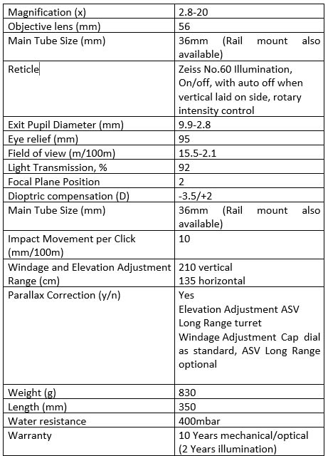eiss-Victory-V8-Specification